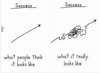Success... what it really looks like