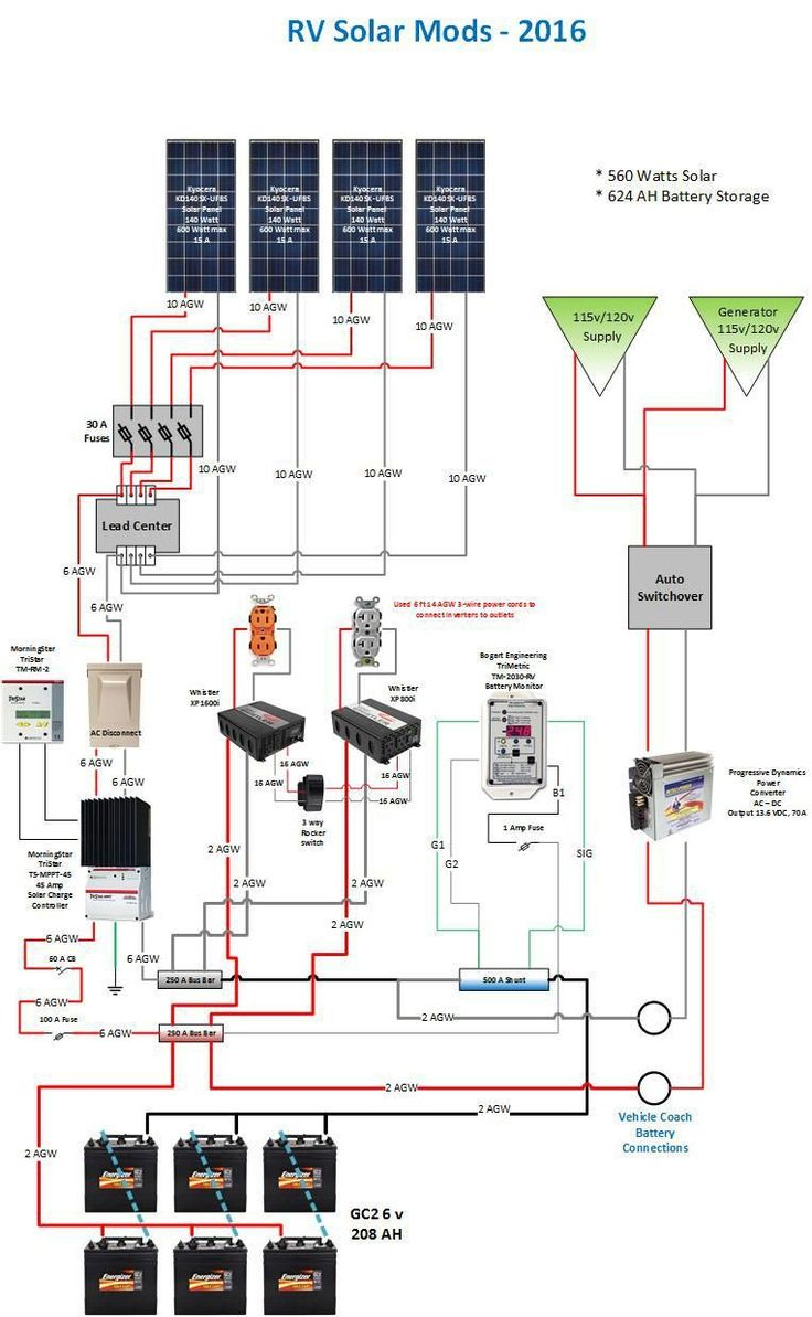 Off Grid RV Living RV DIY Solar Hookup Schematic