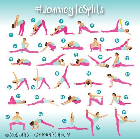 30 Days & 30 Stretches to Splits! #JourneytoSplits (Blogilates: Fitness, Food, and lots of Pilates) – Lou 💸