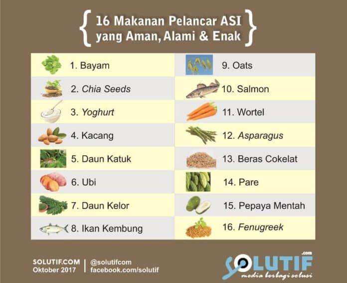 16 Makanan Pelancar ASI yang Aman, Alami & Enak