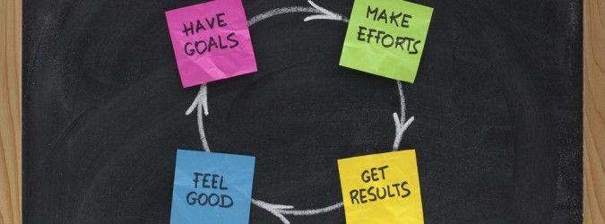 In 13 stappen een businessplan opstellen