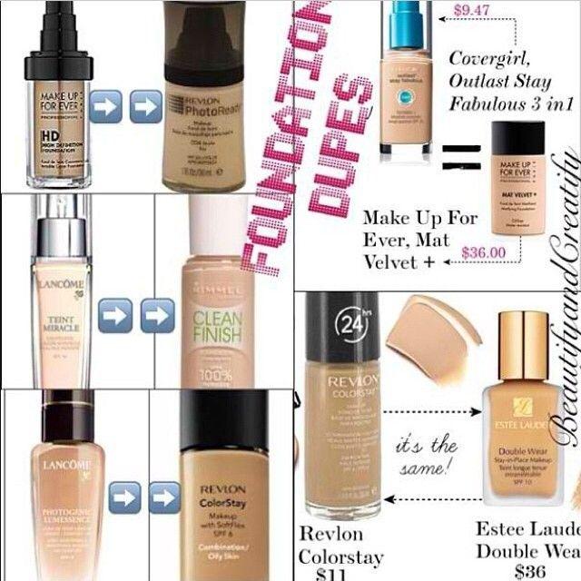 Makeup Forever Face And Body Foundation Dupe | Saubhaya Makeup