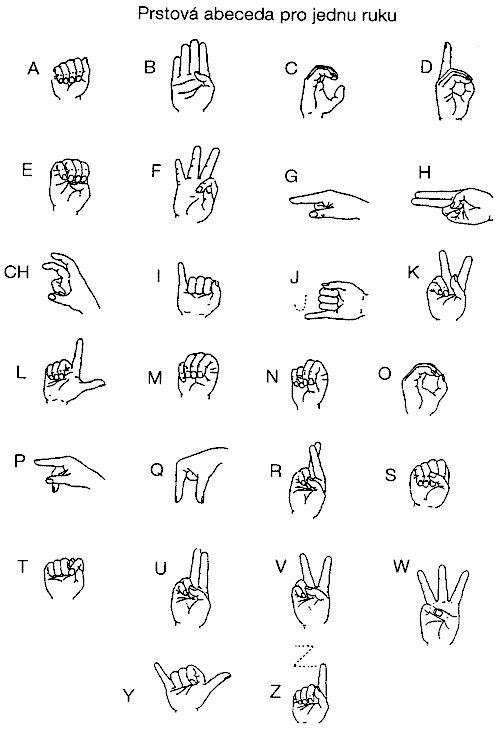 Beze smyslů prstová abeceda