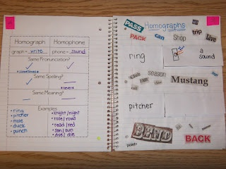 Word Work: Homophones and Multi meaning words: Make a foldable and cut words out of mags to make a collage.
