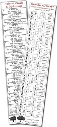 Hebrew Vowels and Diphthongs Bookmark