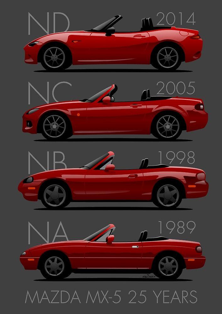 Mazda MX-5 25 years by car2oonz