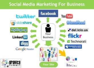 Aprenda a usar las Redes Sociales para su empresa, marca, servicio, arte o espacio esté visible en la web 2.0    valor clase de 1 hora: ocho mil pesos chilenos $8000