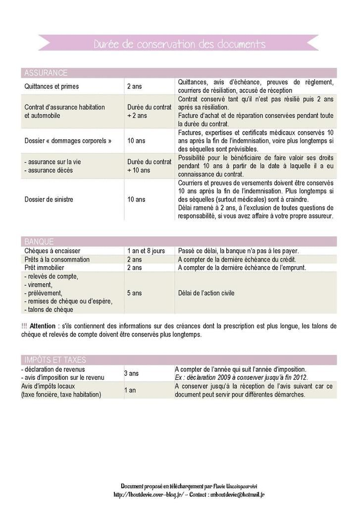Fiche PDF téléchargeable, durée de conservation des documents, à glisser dans votre classeur maison ou maman organisée