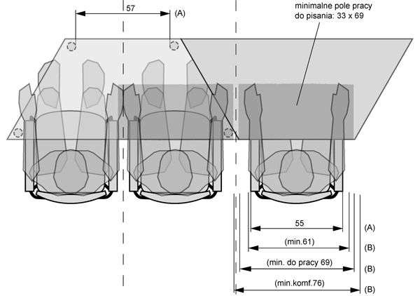 anthropometric measurements thesis