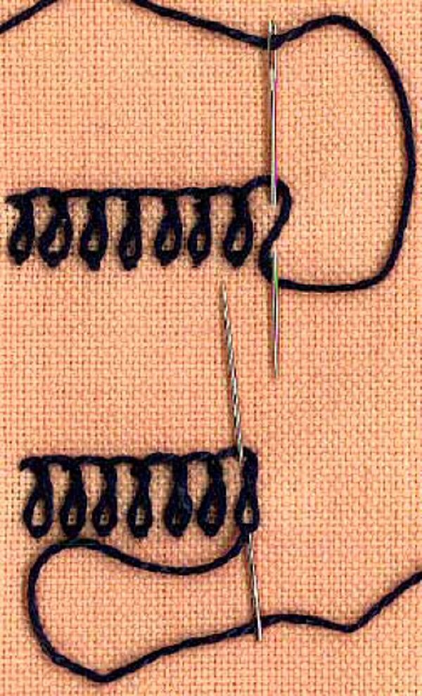 I  embroidery . . . a step by step illustration of how to work basque stitch. Basque stitch creates a line of twisted loops which looks good on a curved line. ~By SharonB, Pintangle