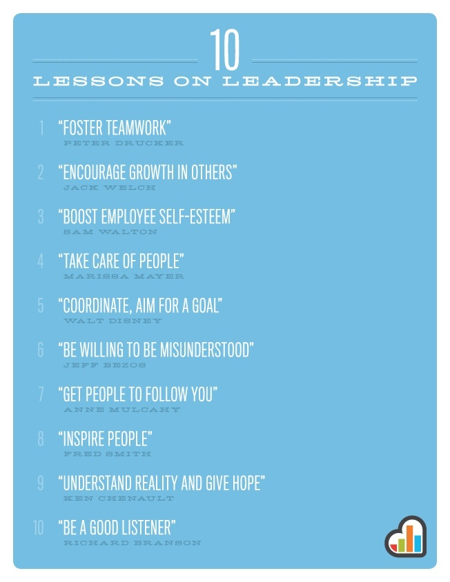 10 Lessons on Leadership. #Leadership #Infographic