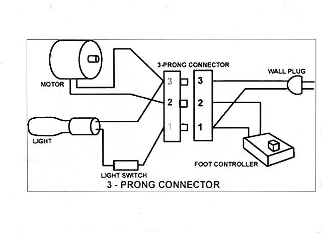 generic wiring diagram for the motor, light, power cord and controller: | Misc Sewing Machine