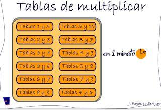 AYUDA PARA MAESTROS: Juegos de Pasapalabra para repasar y aprender las tablas de multiplicar