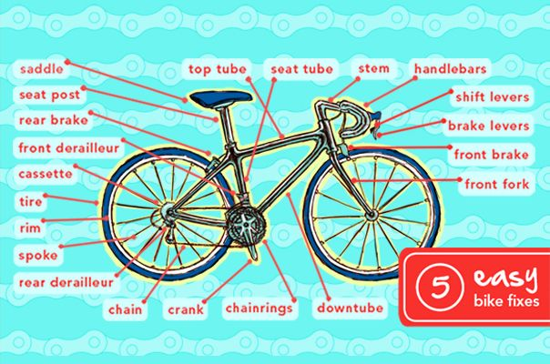 A busted chain means a pricey trip to the repair shop, right? Wrong! Learn these five basic bike fixes to keep rolling all season long.