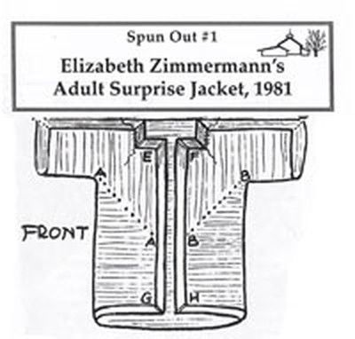 #1 Adult Surprise Jacket - Uses Elizabeth Zimmerman's Percentage System, pattern for matching baby jacket also available - Ravelry