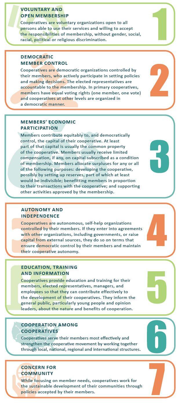Seven Cooperative Principles - NRECA