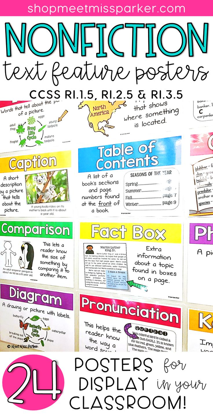 Nonfiction Text Features Posters perfect for teaching informational text. Display on bulletin board or on an anchor chart. Meet the Common Core while using these nonfiction text feature posters in your first grade, 2nd grade, 3rd grade classrooms