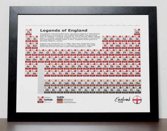 England #England https://www.etsy.com/ie/listing/385510642/england-legends-periodic-table