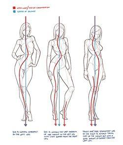I DRAW COMICS: Drawing the female form
