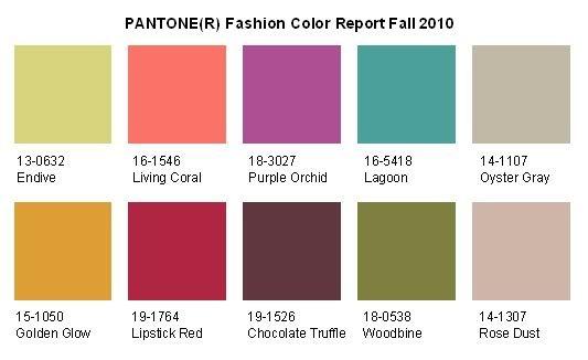 Kuvahaun tulos haulle 2010 pantone colors