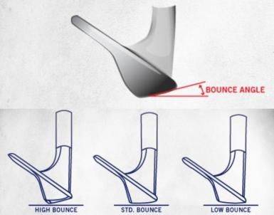 What You Need to Know About Bounce Angle in Golf Wedges