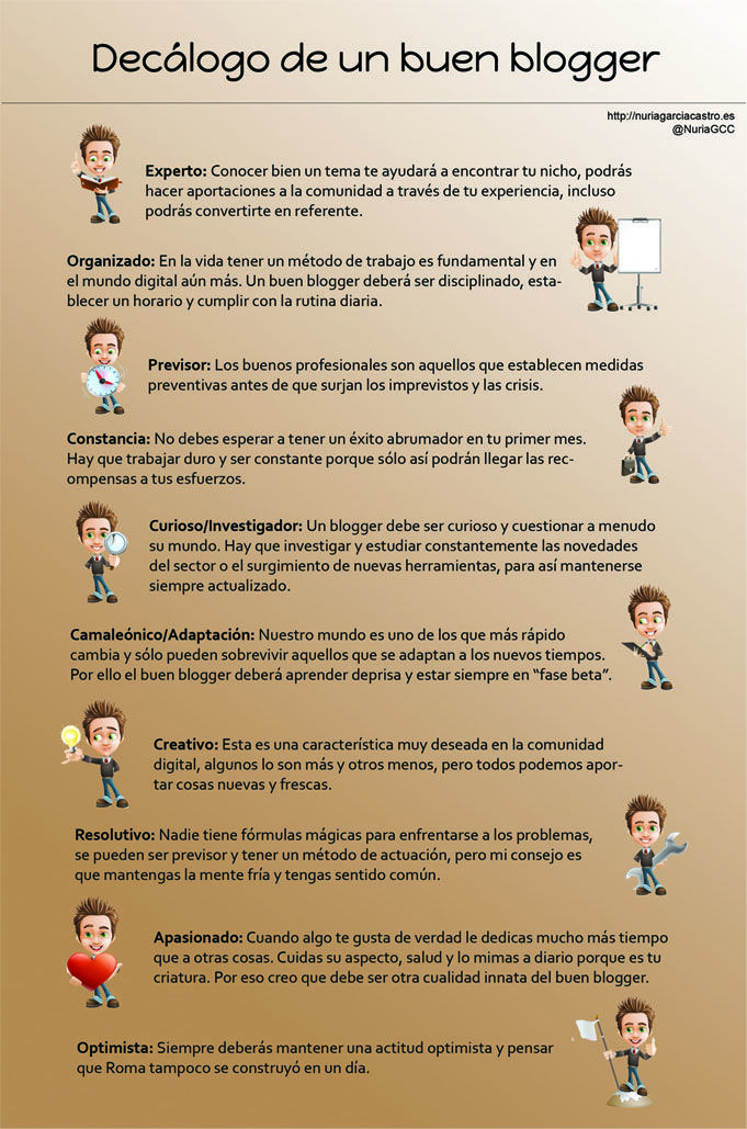 Infografía: Decálogo de un buen blogger: Infographic Socialmedia, Infografia Infographic, Socialmedia Blog, Social Media, Bloggers Infografía, Buen Bloggers, Decalogo De, Bloggers Infografia, Decálogo De