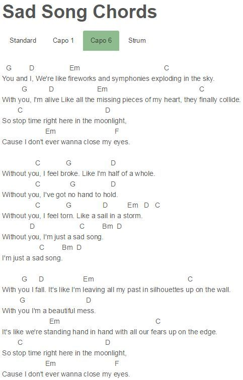 Ukulele Songs Chords Demi Lovato Wildfire Lyrics