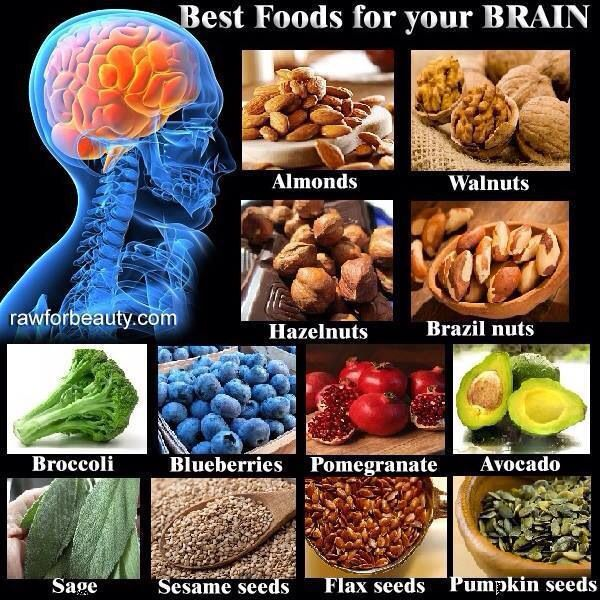 """Maintaining a healthy brain well into your old age if you add these """"smart"""" foods to your daily diet. TIE food for the brain tip. www.tieonline.com"""