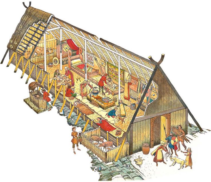 Cutaway picture of a Viking house...the door is in the wrong place, for a typical Viking longhouse the door should be off center on one of the long walls.