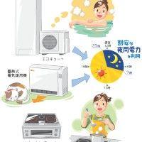 日本eリモデルのエコキュート