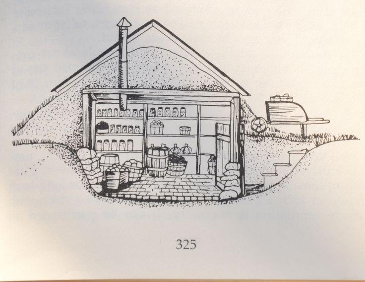 Grandpa's Storm Cellar / Root Cellar