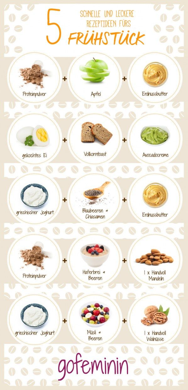 5 gesunde und leckere Frühstücksideen