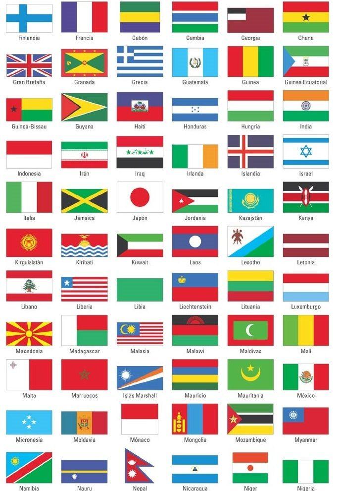 Todas las banderas de todos los países con sus nombres - Taringa!