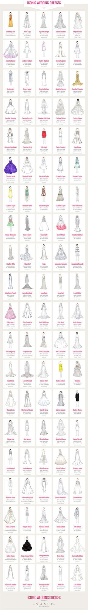 Are these the most iconic wedding dresses of all time? - Cosmopolitan.co.uk
