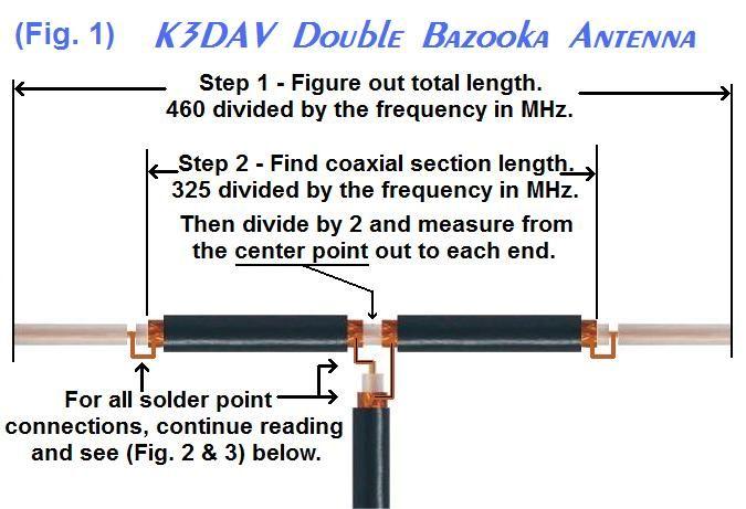 Build A Double Bazooka Ant K3dav Com Amateur Radio