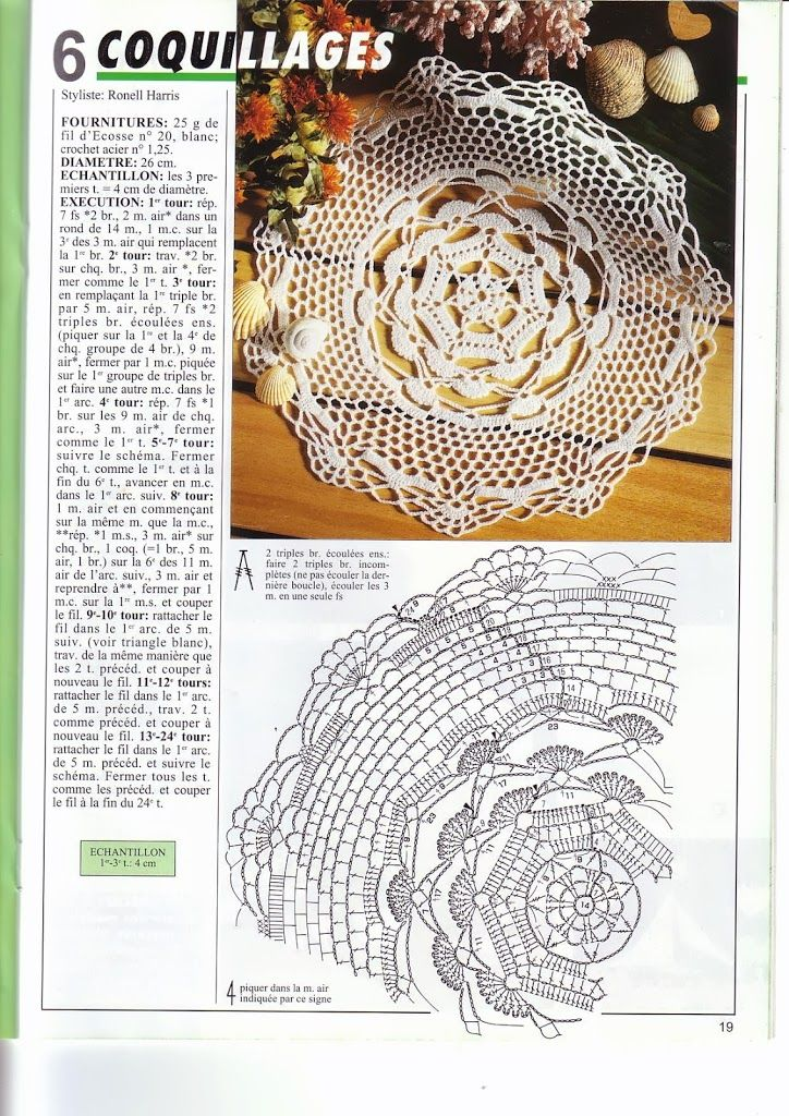 1361 best Crochet decor, doilies, covers, small things etc ...