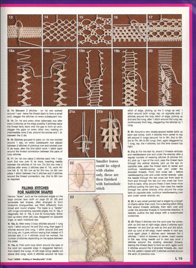 Fibra Arte Reflexiones: Aguja de encaje de llenado Puntadas para rumana Punto de encaje de ganchillo