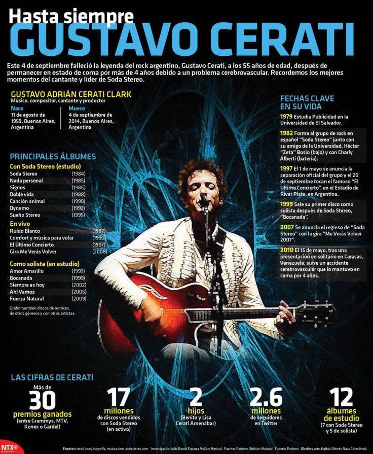 20140904 Infografia Hasta Siempre Gustavo Cerati