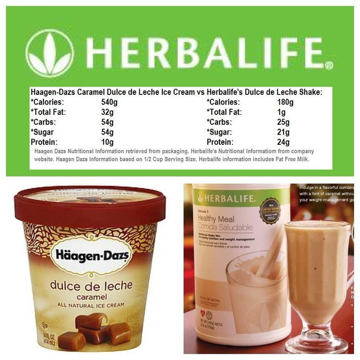 When you crave Caramel Ice Cream... Be Smart! WHAT A DIFFERENCE!