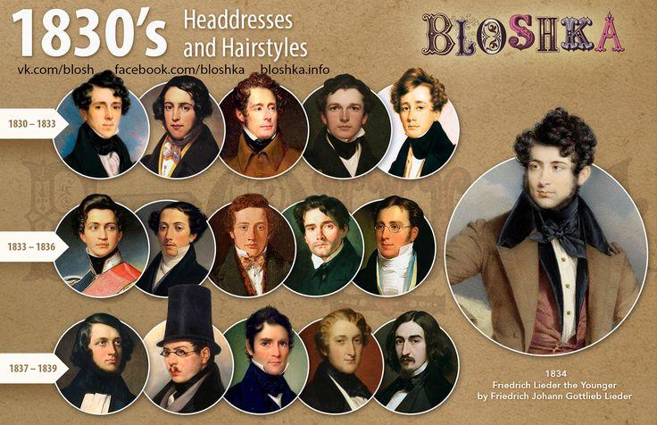 19th century. men headdresses