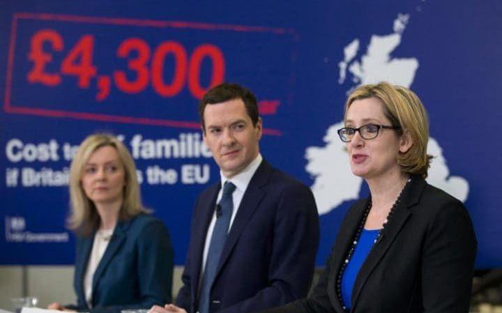 Osborne opens fire