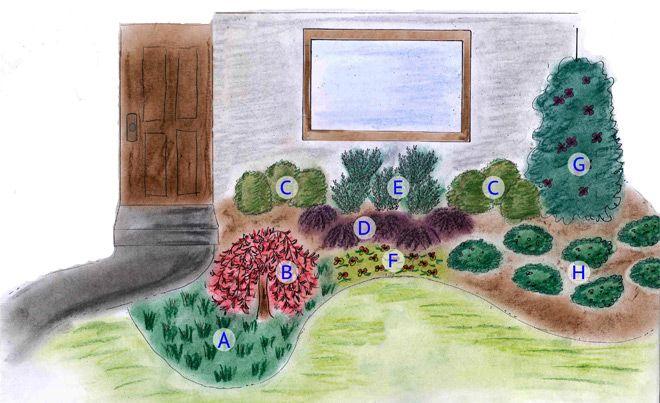 foundation garden diy idea