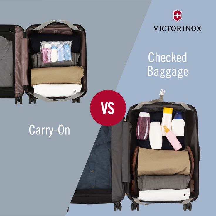 Carry-On vs. Checked Baggage: Do you pack travel size toiletries in your carry-on or prefer full size bottled in your luggage? #WhichTypeAreYou #TravelGear
