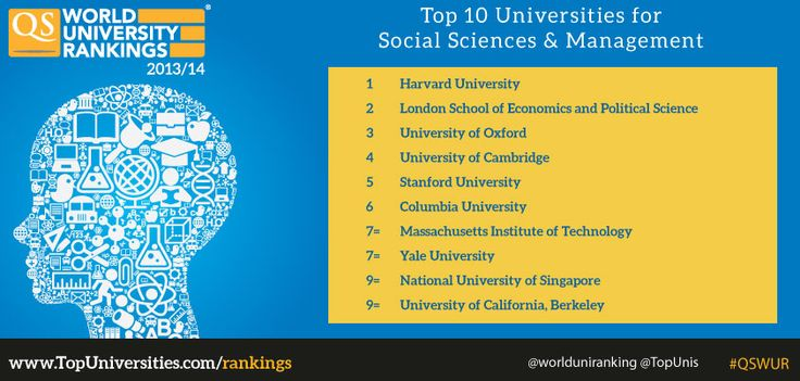 Social Work top 10 colleges in the world