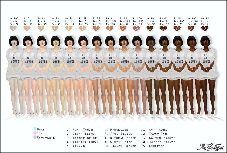 Everything 4 Writers - Skin Tones Human skin colours range from palest...