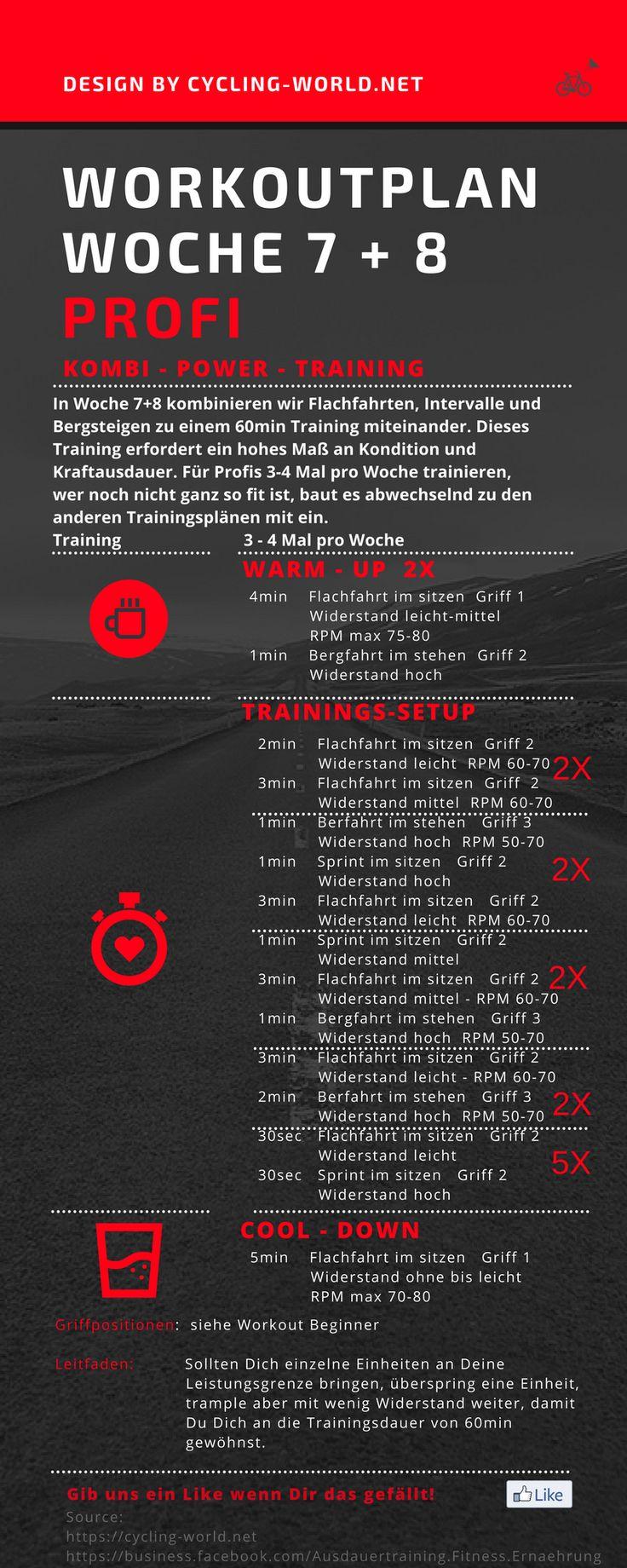 Indoor Cycling Workoutplan Woche 7&8. Wir kombinieren Flachfahrten, Bergsteigen und Intervalle zu einem 60min Training. #Indoorcycling #Spinning #Workout #Workoutplan #Ausdauertraining #Fettverbrennen #Schnellabnehmen #Triathlon
