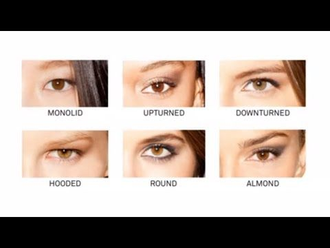 How To Figure Out Your Eye Shape by Smashbox | Sephora