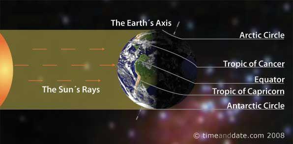 December solstice 2012: 21 Dec 11:12 (UTC)    Local Times for December Solstice worldwide