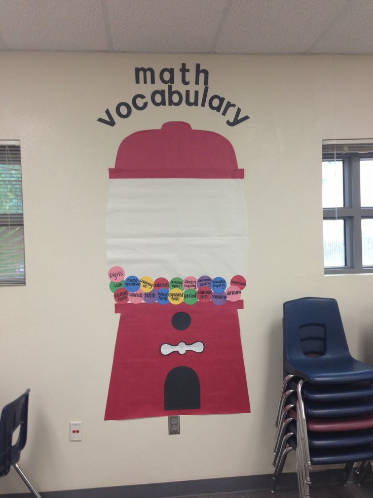 My take on math vocabulary in my classroom