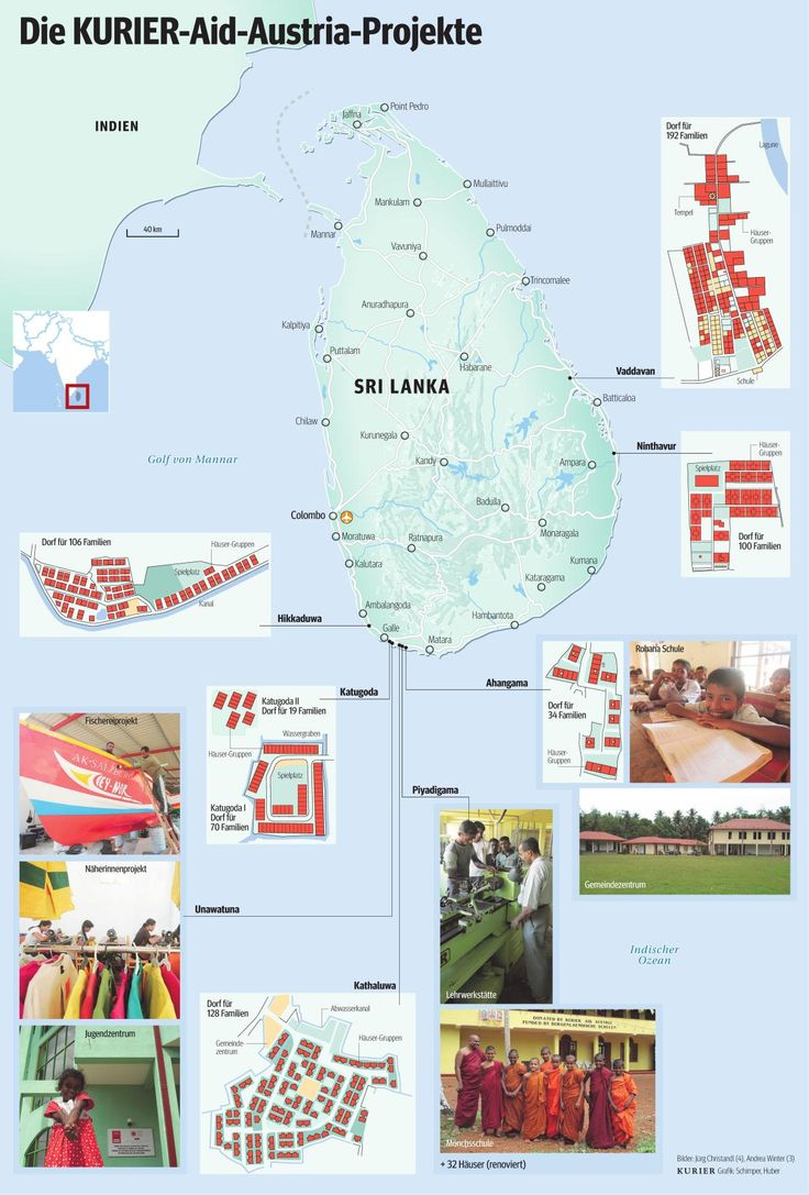 Die KURIER Aid Austria Projekte in Sri Lanka. #KAA